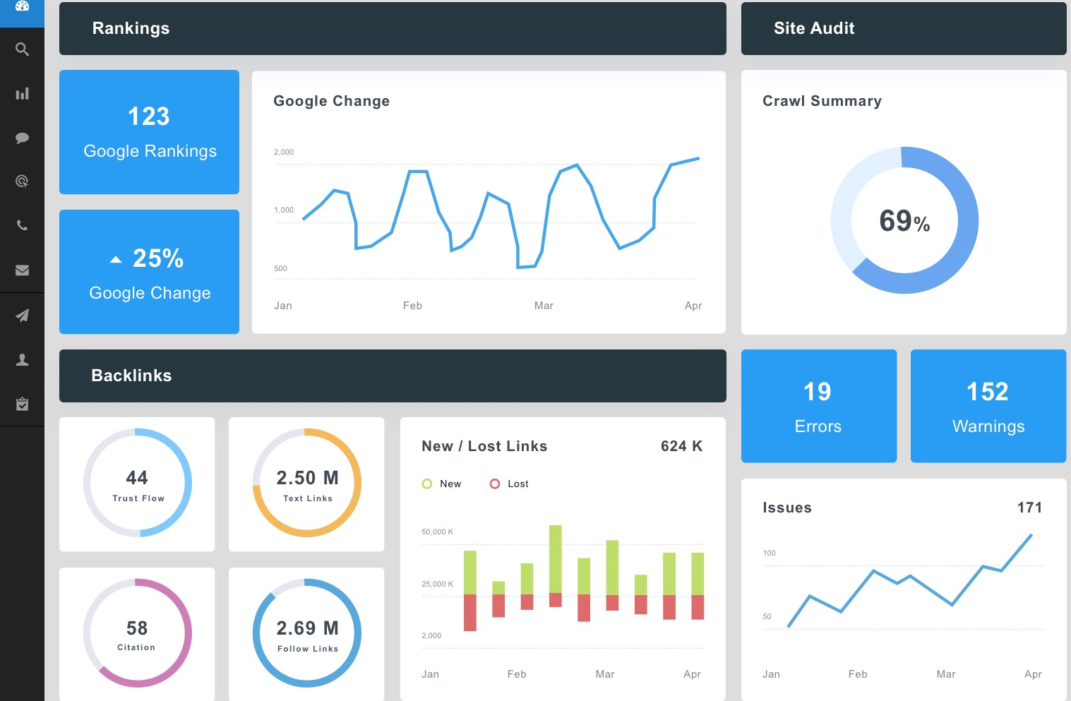 Agency Analytics The SEO Software Interface