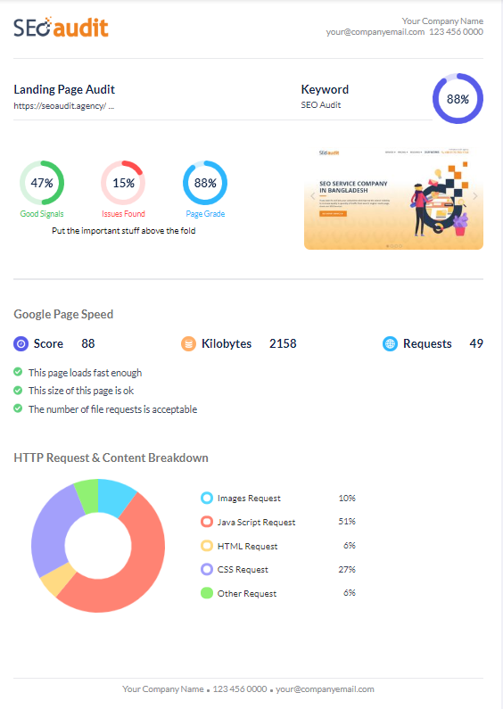Generate White Label SEO Reports
