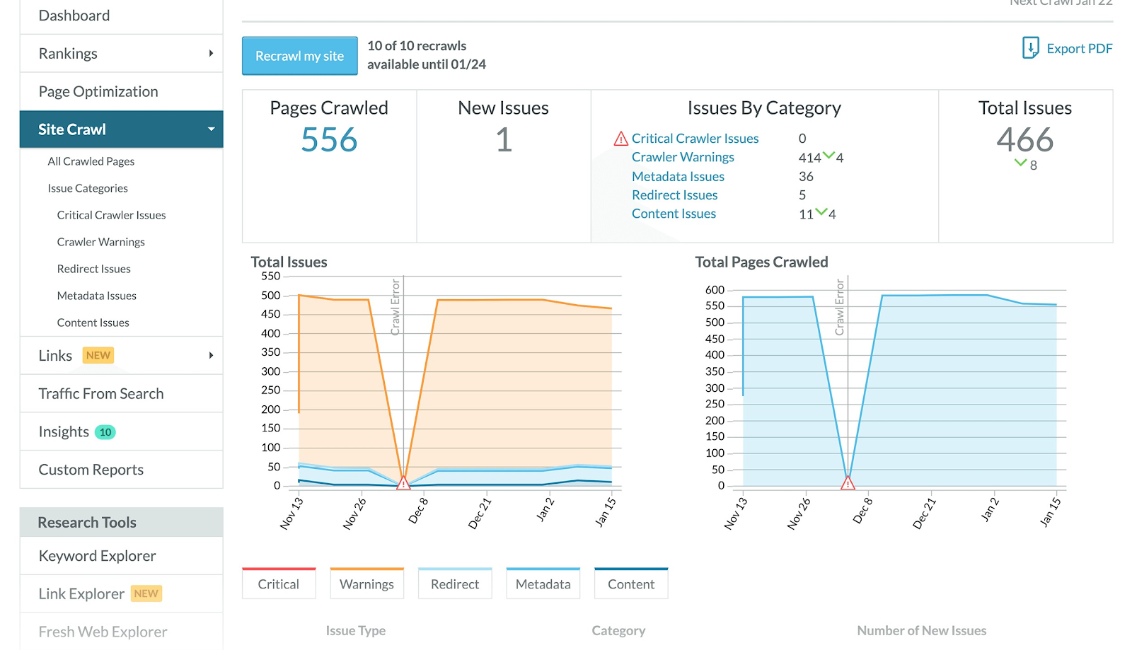 Moz Pro The SEO Software Interface